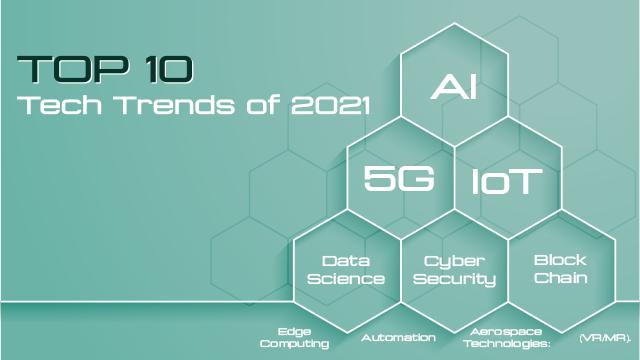 Top 10 Tech Trends of 2021