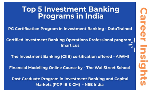 Top 5 institutes/Courses for investment banking in India