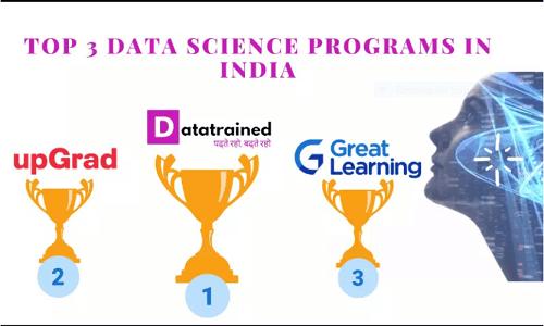 Top 3 Data Science Training Institutes/Courses in India